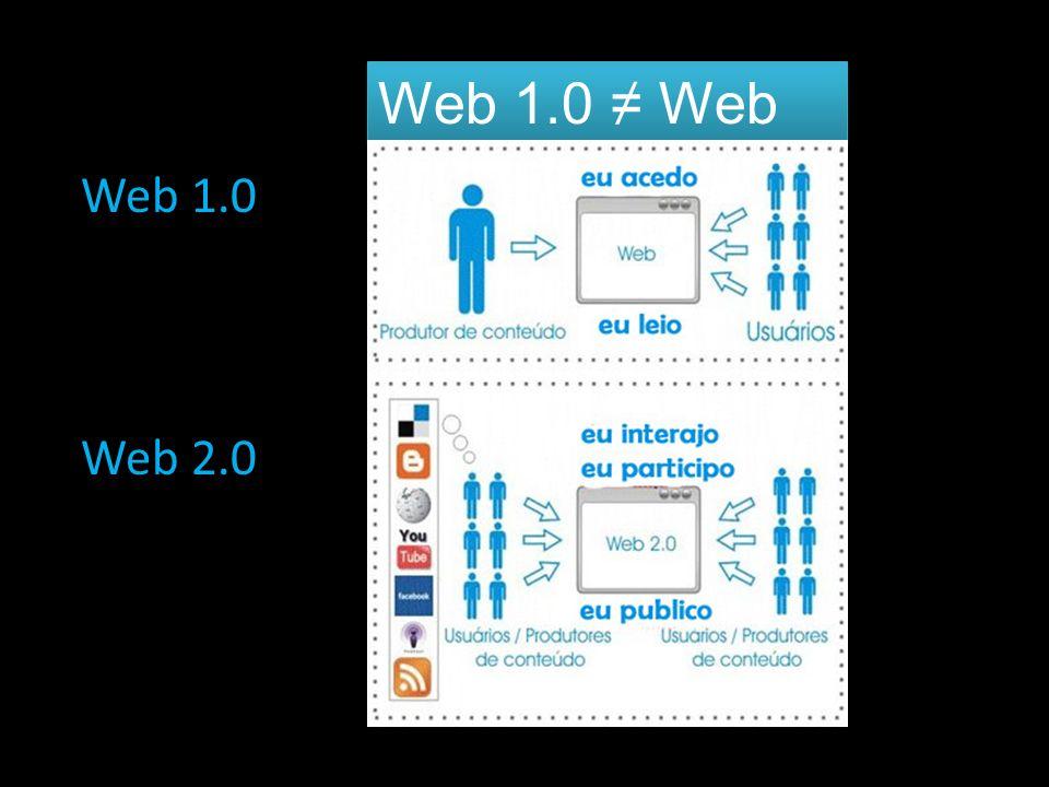 Web 1.0 ≠ Web 2.0 Web 1.0 Web 2.0