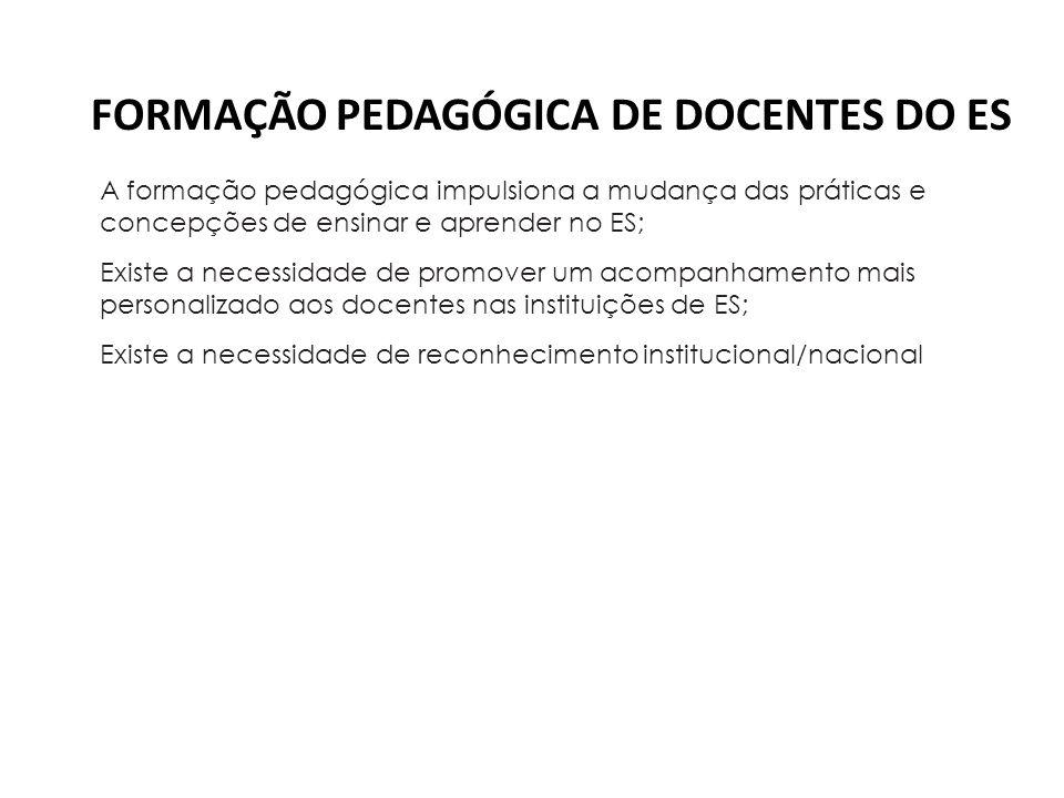 FORMAÇÃO PEDAGÓGICA DE DOCENTES DO ES