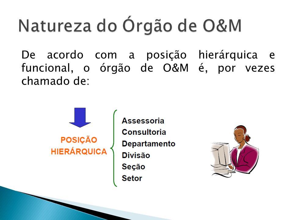 Natureza do Órgão de O&M