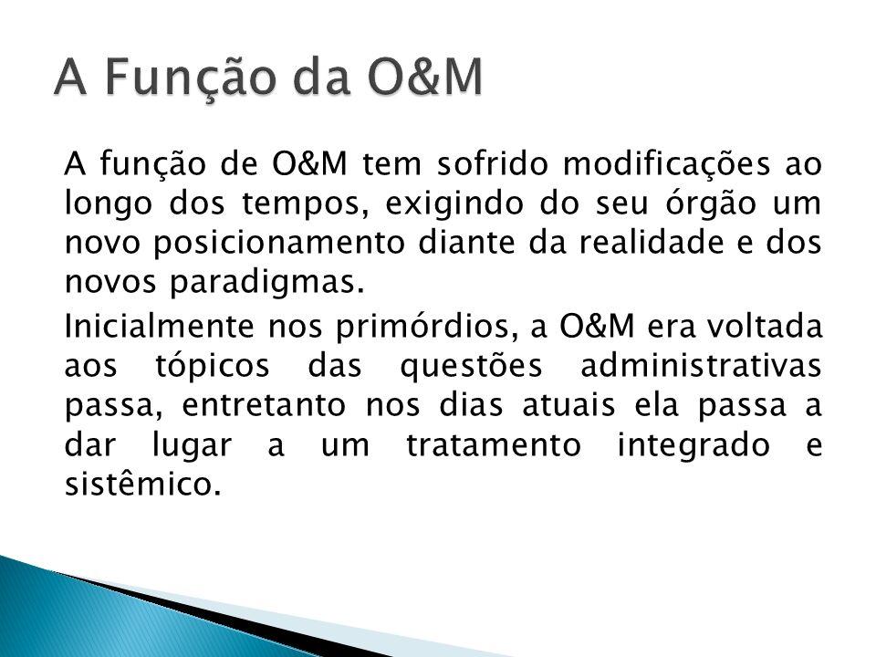 A Função da O&M