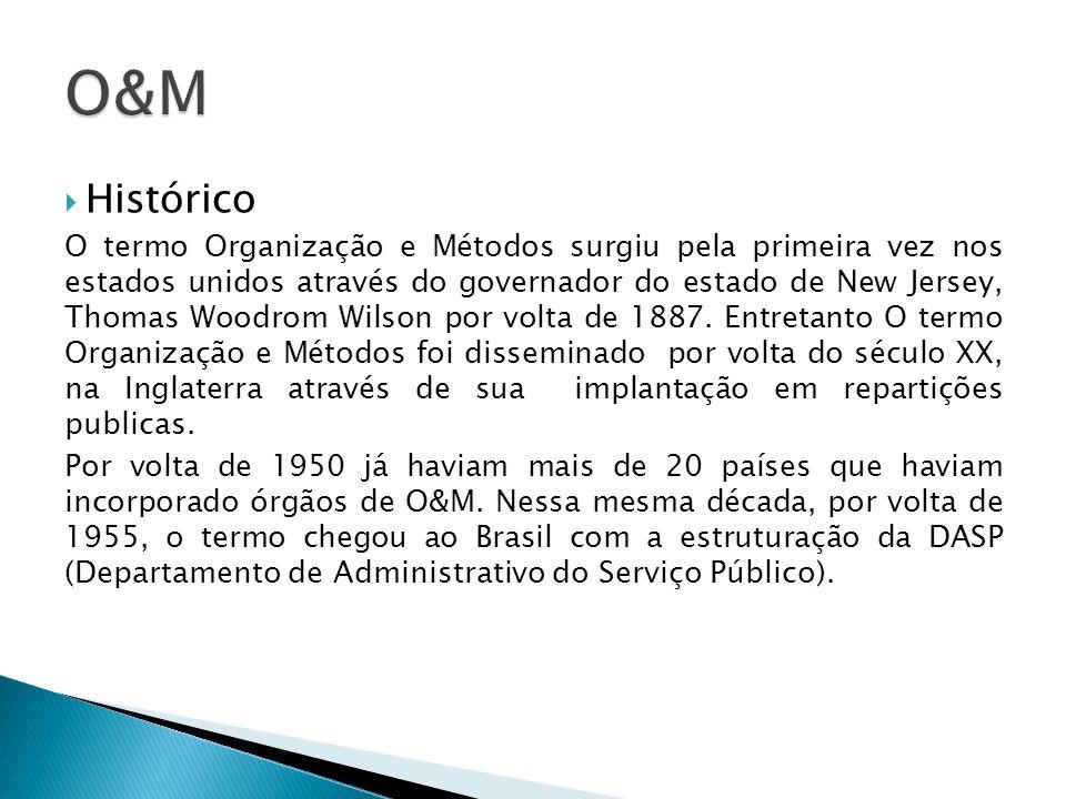 O&M Histórico.