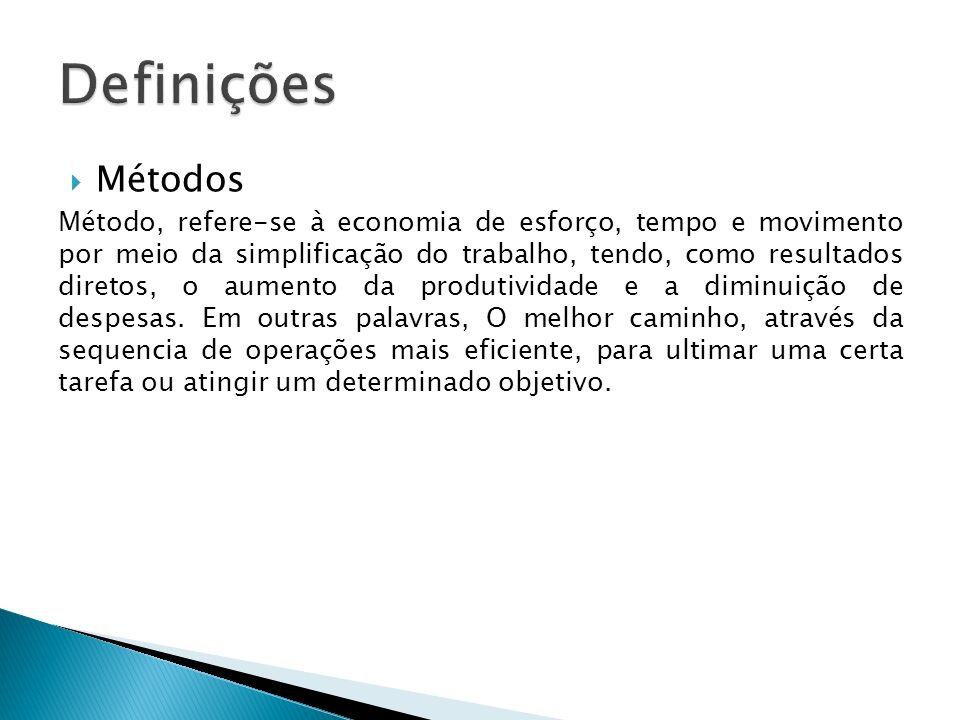 Definições Métodos.