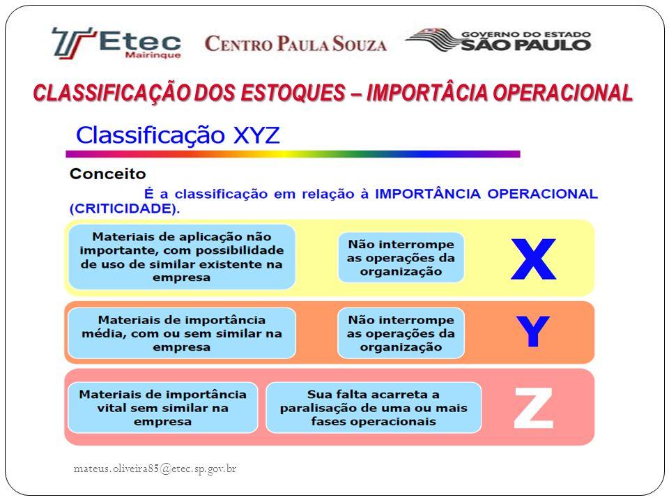 CLASSIFICAÇÃO DOS ESTOQUES – IMPORTÂCIA OPERACIONAL