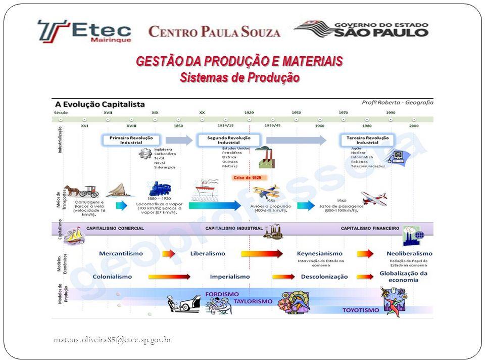 GESTÃO DA PRODUÇÃO E MATERIAIS Sistemas de Produção