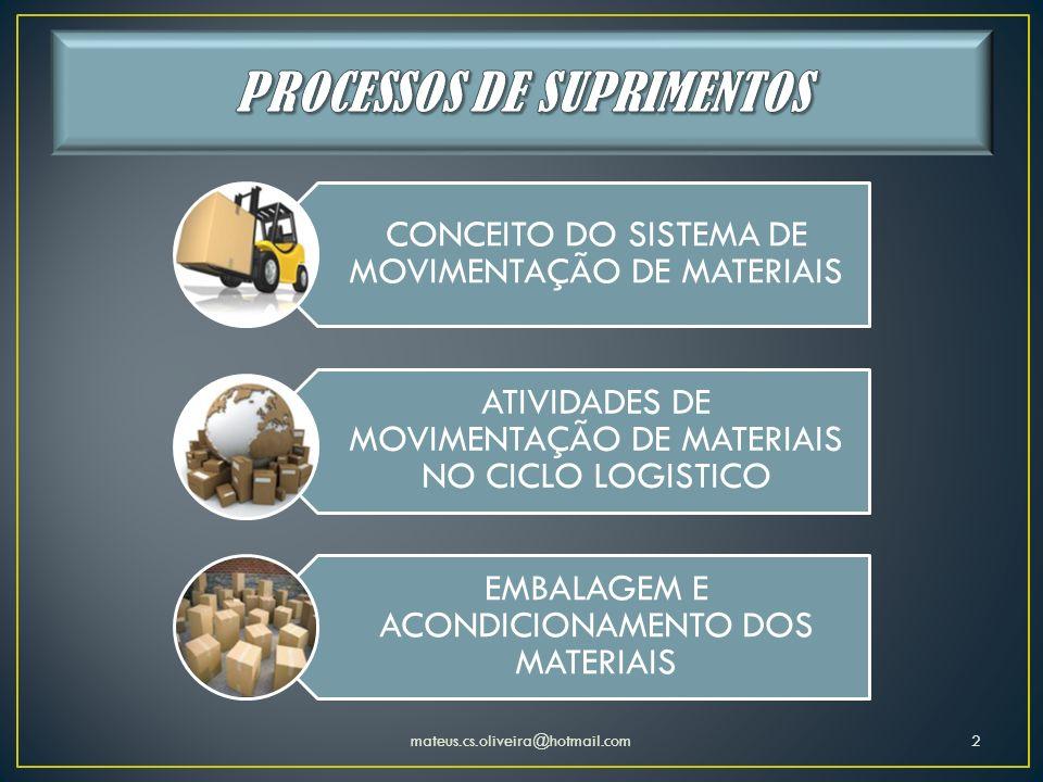 PROCESSOS DE SUPRIMENTOS