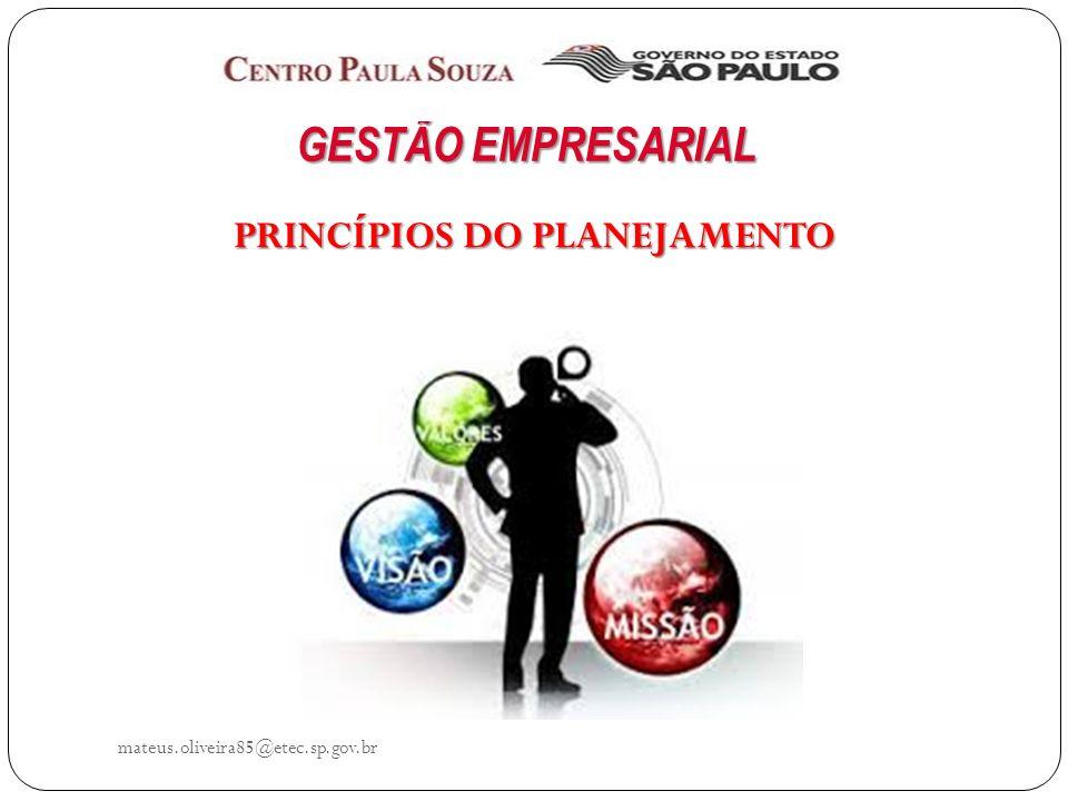 GESTÃO EMPRESARIAL PRINCÍPIOS DO PLANEJAMENTO