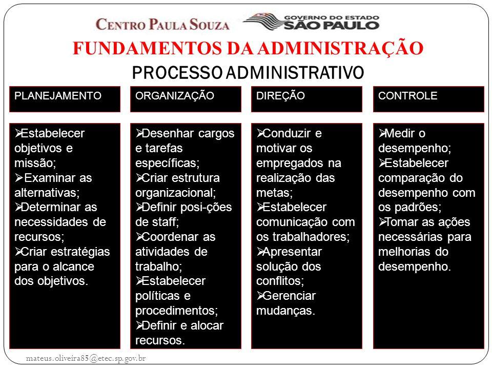 FUNDAMENTOS DA ADMINISTRAÇÃO PROCESSO ADMINISTRATIVO