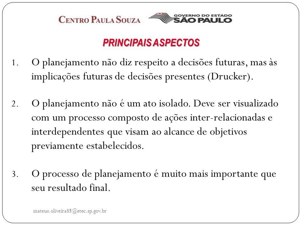PRINCIPAIS ASPECTOS O planejamento não diz respeito a decisões futuras, mas às implicações futuras de decisões presentes (Drucker).