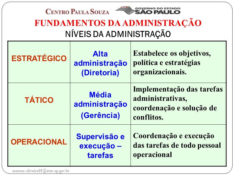 FUNDAMENTOS DA ADMINISTRAÇÃO NÍVEIS DA ADMINISTRAÇÃO