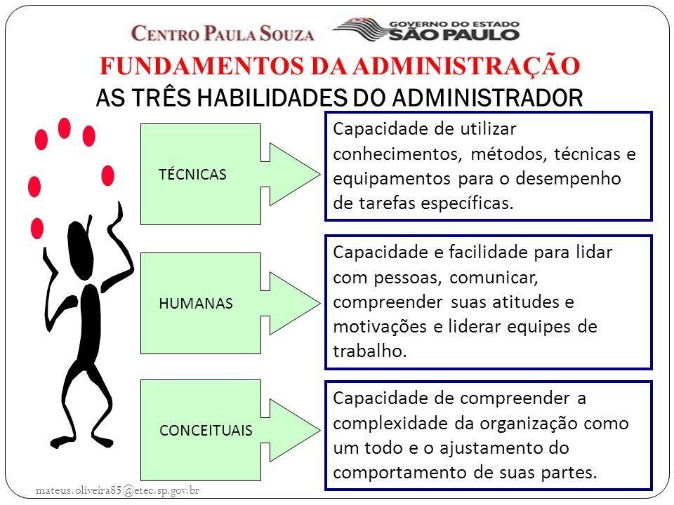 FUNDAMENTOS DA ADMINISTRAÇÃO AS TRÊS HABILIDADES DO ADMINISTRADOR