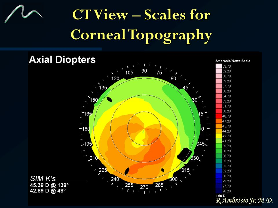 CT View – Scales for Corneal Topography
