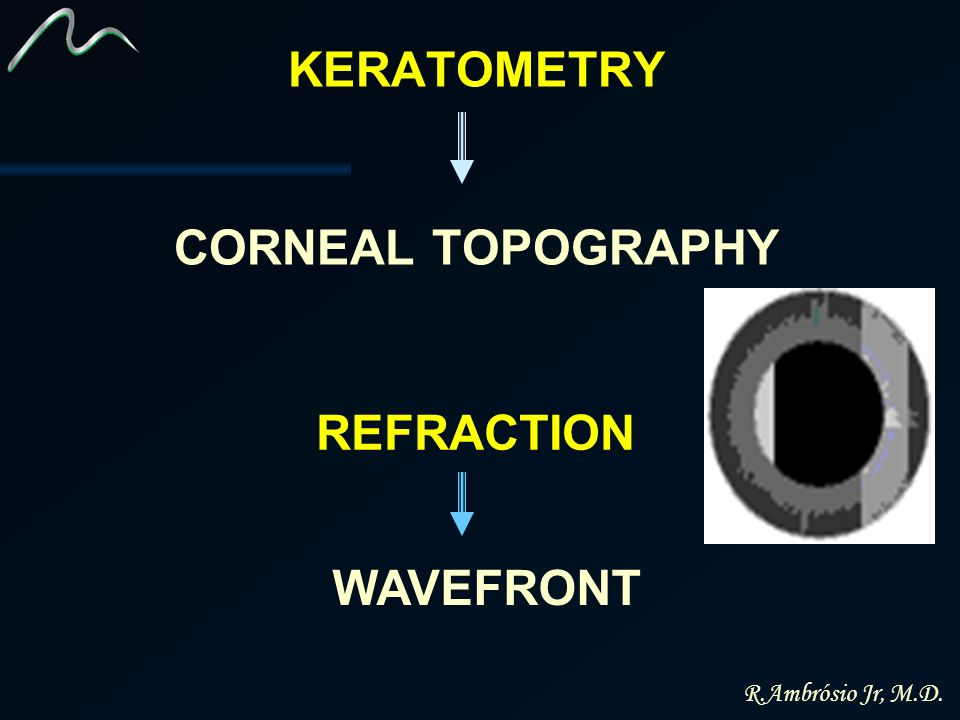 KERATOMETRY CORNEAL TOPOGRAPHY