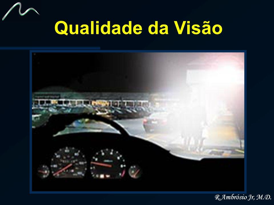 Qualidade da Visão R.Ambrósio Jr, M.D.
