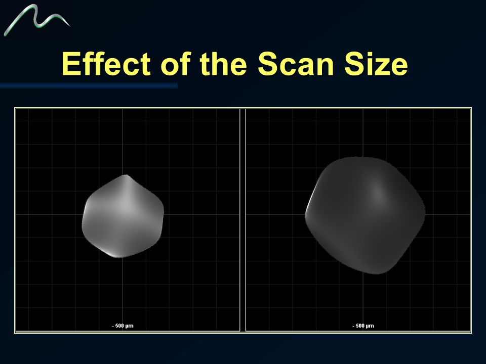 Effect of the Scan Size
