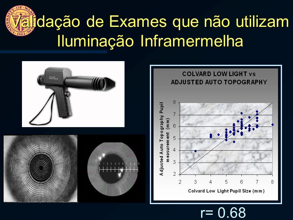 Validação de Exames que não utilizam Iluminação Inframermelha
