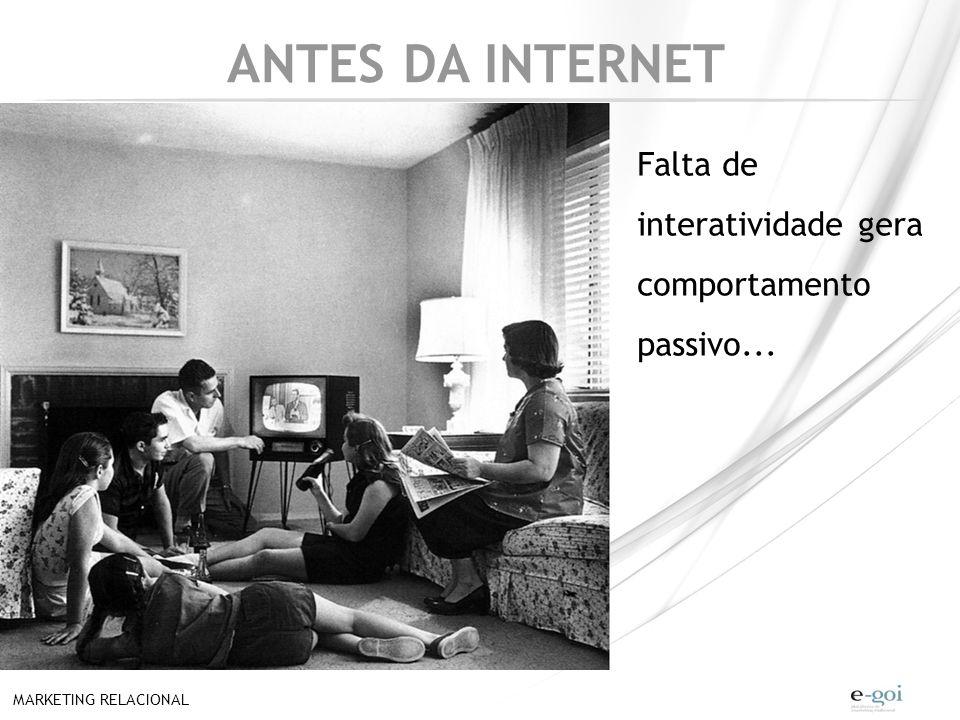 ANTES DA INTERNET Falta de interatividade gera comportamento passivo... MARKETING RELACIONAL