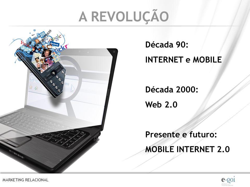 A REVOLUÇÃO Década 90: INTERNET e MOBILE Década 2000: Web 2.0