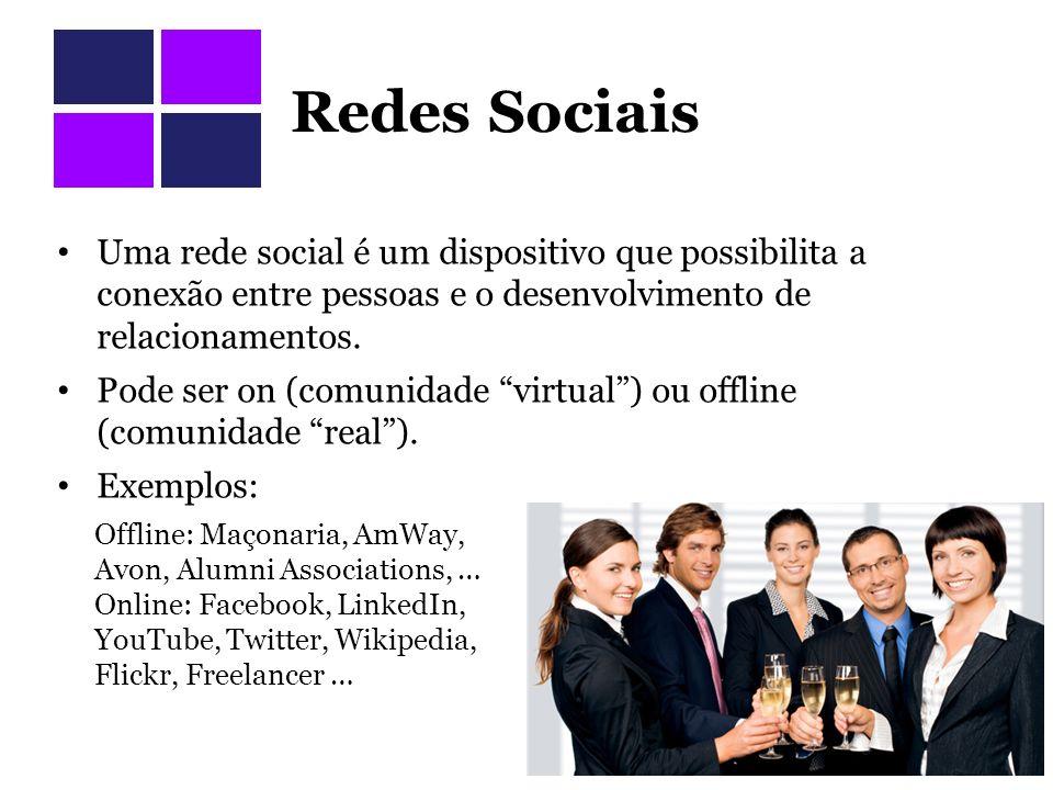 Redes Sociais Uma rede social é um dispositivo que possibilita a conexão entre pessoas e o desenvolvimento de relacionamentos.
