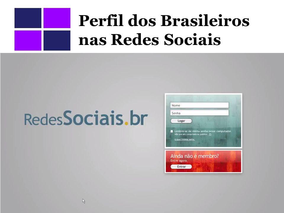 Perfil dos Brasileiros nas Redes Sociais