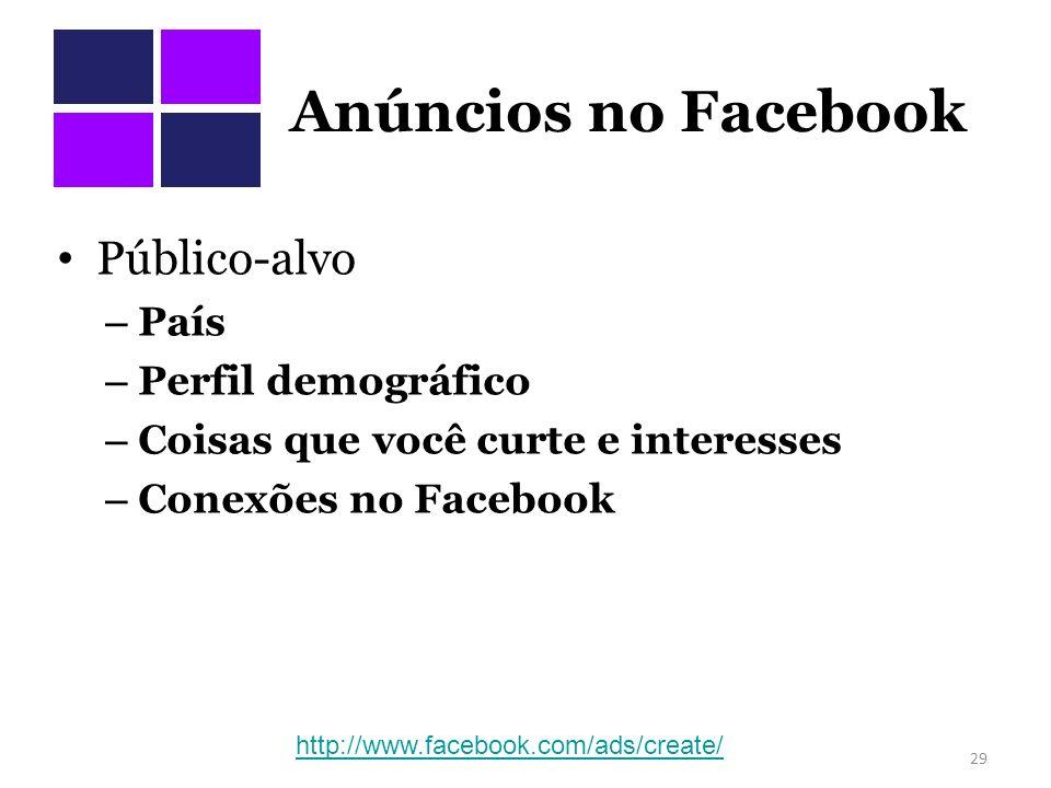 Anúncios no Facebook Público-alvo País Perfil demográfico
