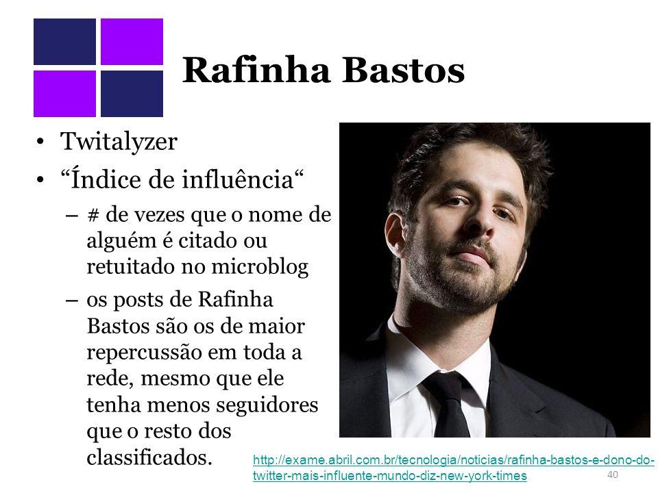 Rafinha Bastos Twitalyzer Índice de influência
