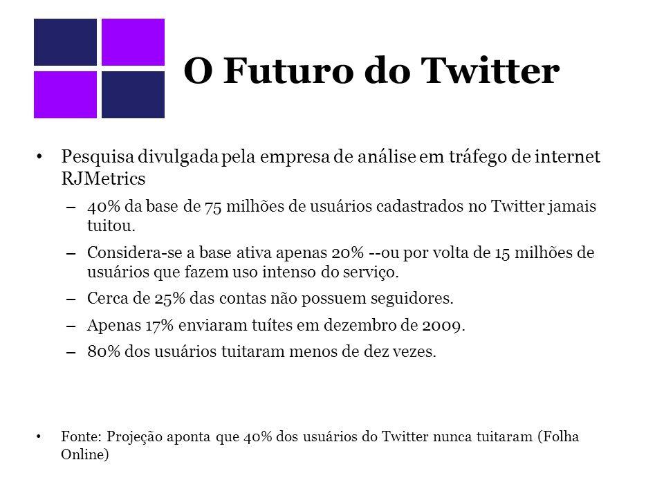 O Futuro do Twitter Pesquisa divulgada pela empresa de análise em tráfego de internet RJMetrics.