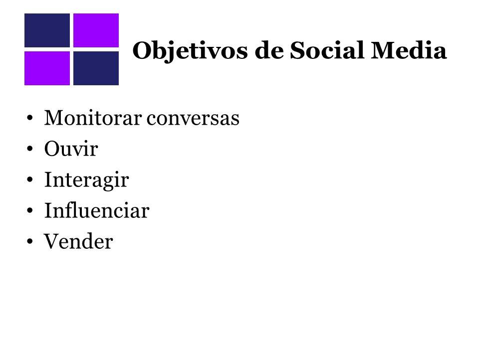 Objetivos de Social Media