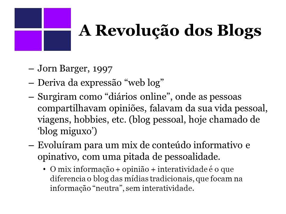 A Revolução dos Blogs Jorn Barger, 1997 Deriva da expressão web log