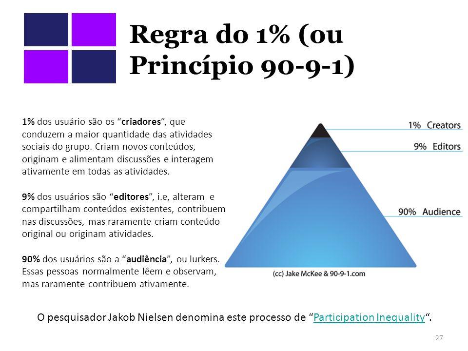 Regra do 1% (ou Princípio 90-9-1)