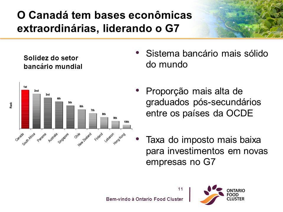 O Canadá tem bases econômicas extraordinárias, liderando o G7