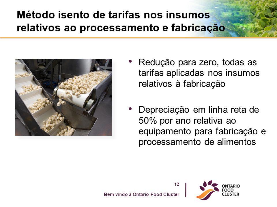 Método isento de tarifas nos insumos relativos ao processamento e fabricação