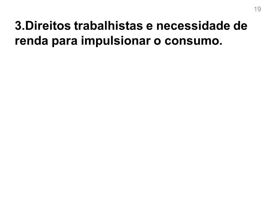 19 3.Direitos trabalhistas e necessidade de renda para impulsionar o consumo.