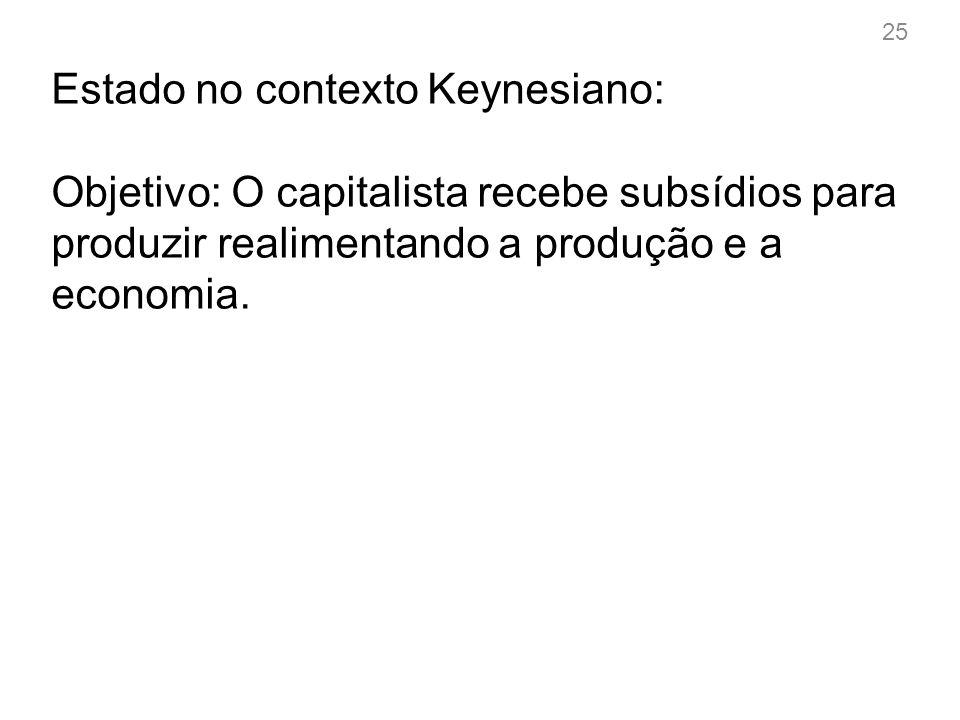 25 Estado no contexto Keynesiano: Objetivo: O capitalista recebe subsídios para produzir realimentando a produção e a economia.