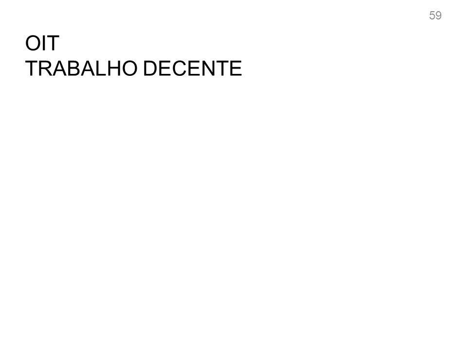 59 OIT TRABALHO DECENTE