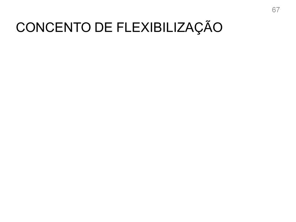CONCENTO DE FLEXIBILIZAÇÃO