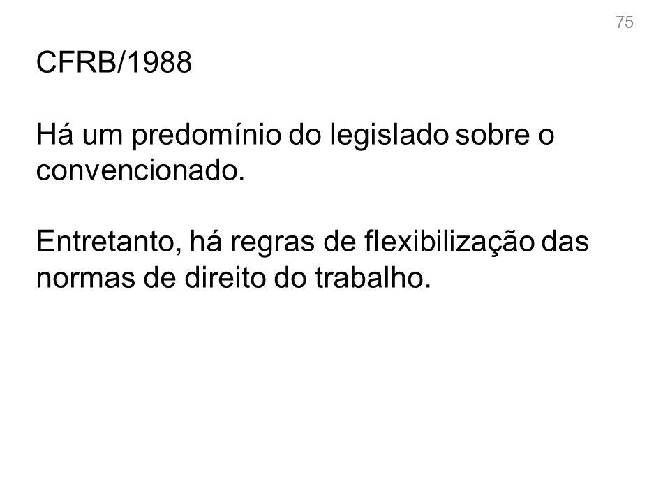 75 CFRB/1988 Há um predomínio do legislado sobre o convencionado.