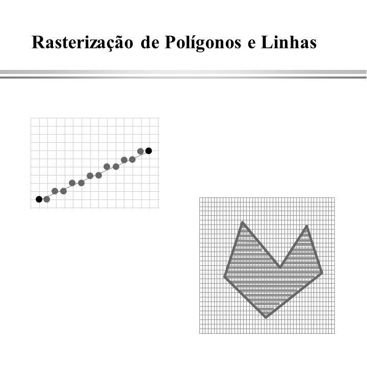 Rasterização de Polígonos e Linhas