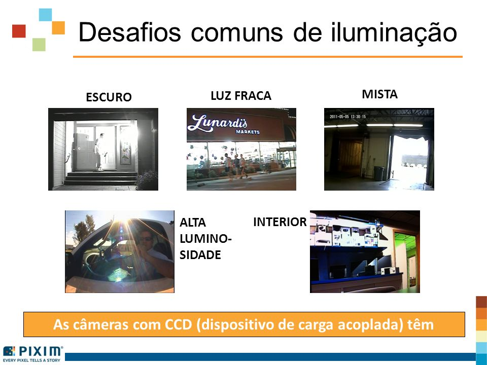 Desafios comuns de iluminação