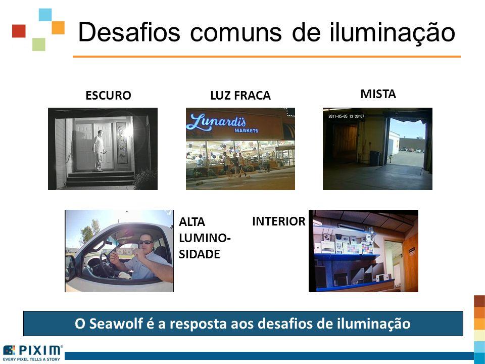 O Seawolf é a resposta aos desafios de iluminação