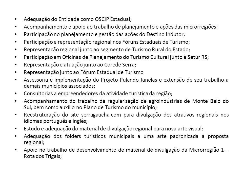 Adequação do Entidade como OSCIP Estadual;