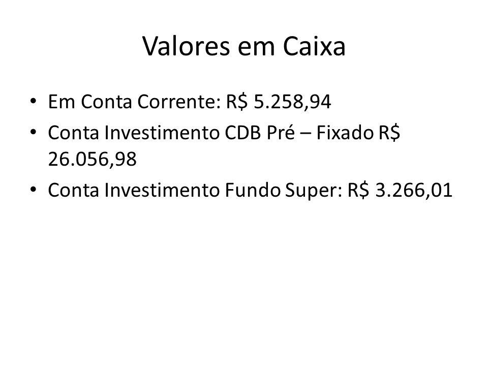 Valores em Caixa Em Conta Corrente: R$ 5.258,94