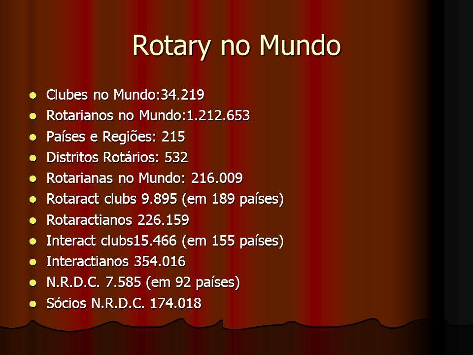 Rotary no Mundo Clubes no Mundo:34.219 Rotarianos no Mundo:1.212.653