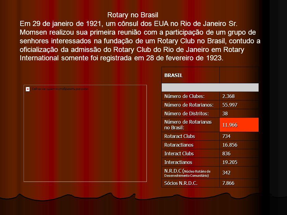Rotary no Brasil