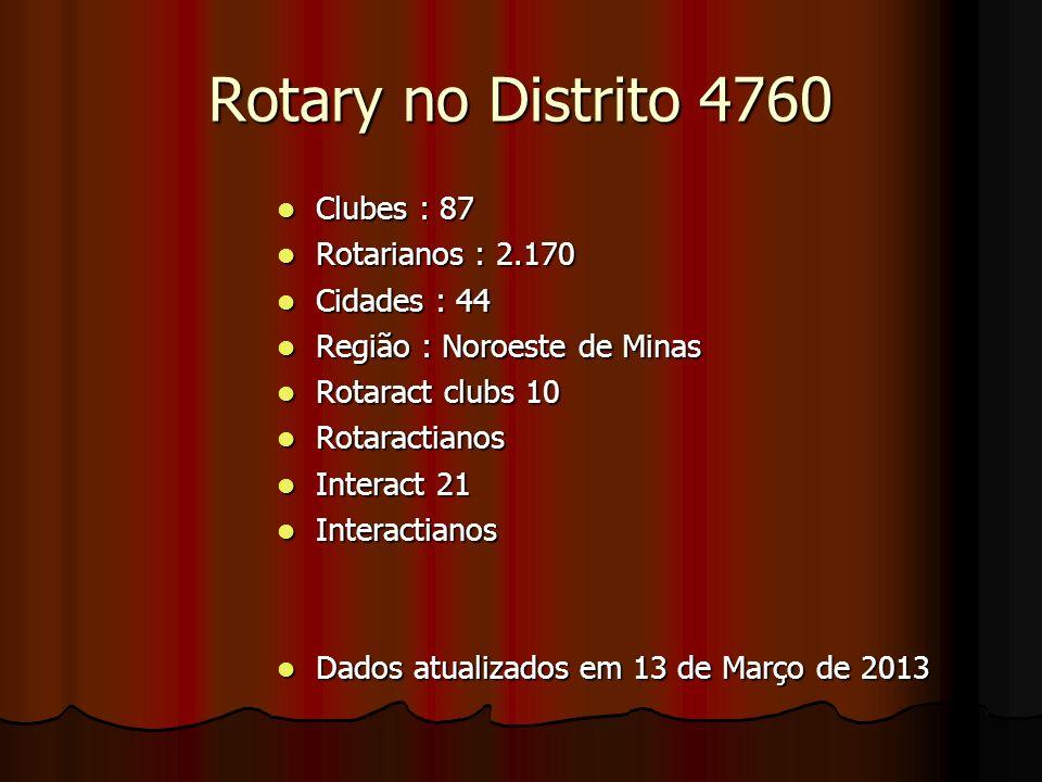 Rotary no Distrito 4760 Clubes : 87 Rotarianos : 2.170 Cidades : 44
