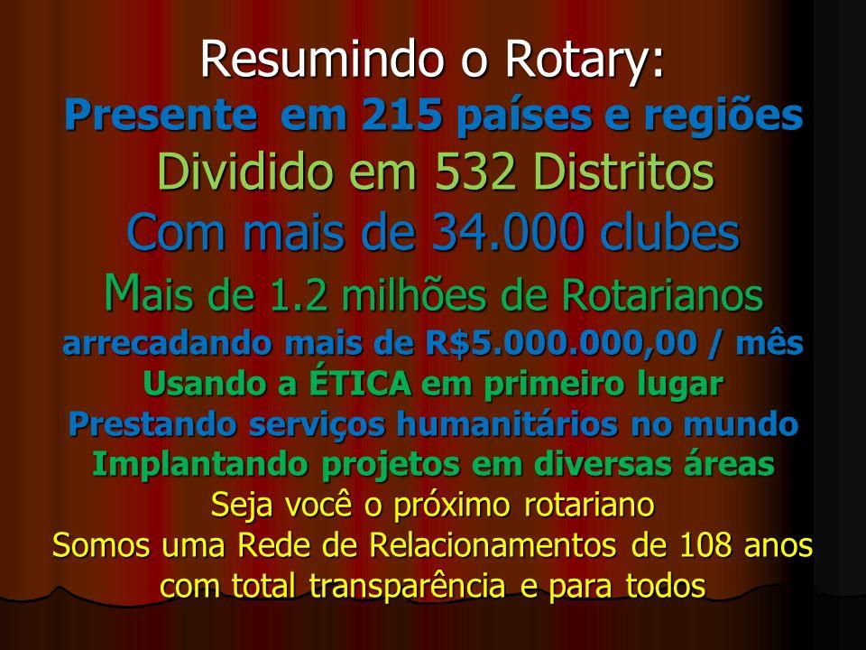Resumindo o Rotary: Presente em 215 países e regiões Dividido em 532 Distritos Com mais de 34.000 clubes Mais de 1.2 milhões de Rotarianos arrecadando mais de R$5.000.000,00 / mês Usando a ÉTICA em primeiro lugar Prestando serviços humanitários no mundo Implantando projetos em diversas áreas Seja você o próximo rotariano Somos uma Rede de Relacionamentos de 108 anos com total transparência e para todos