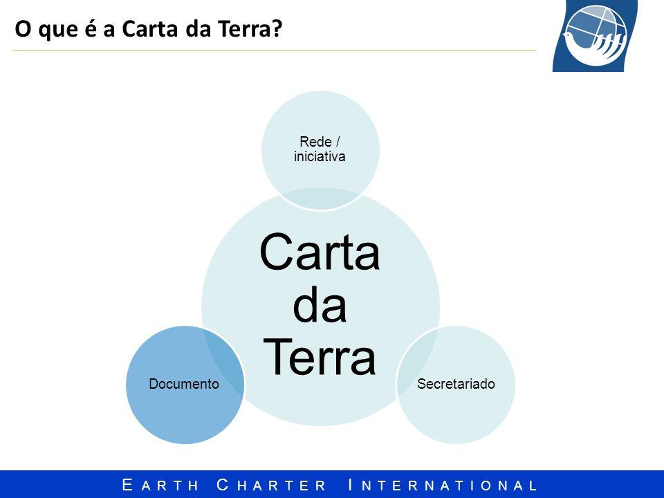 Carta da Terra O que é a Carta da Terra Rede / iniciativa