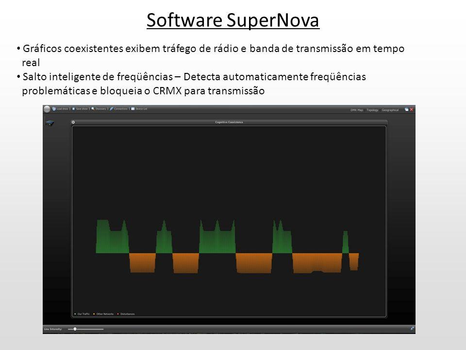 Software SuperNovaGráficos coexistentes exibem tráfego de rádio e banda de transmissão em tempo. real.