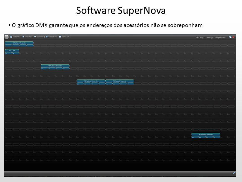 Software SuperNova O gráfico DMX garante que os endereços dos acessórios não se sobreponham