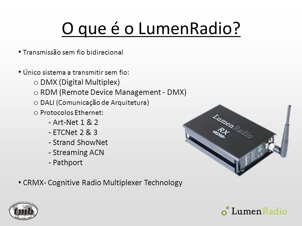 O que é o LumenRadio Transmissão sem fio bidirecional