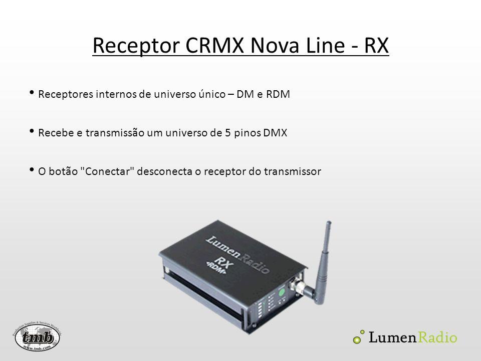 Receptor CRMX Nova Line - RX